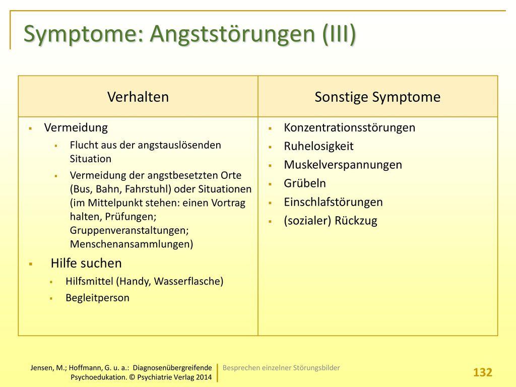 Symptome: Angststörungen (III)