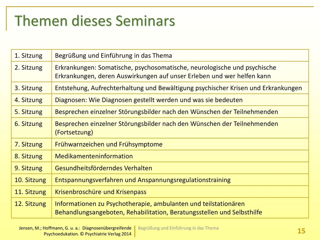 Themen dieses Seminars
