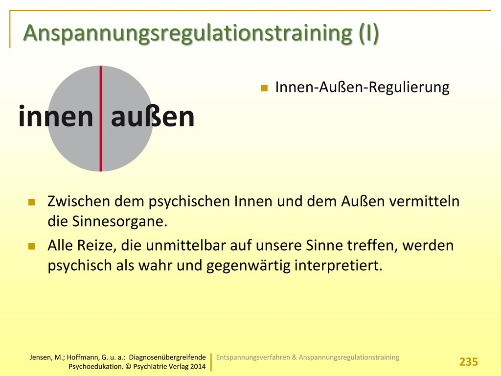 Anspannungsregulationstraining (I)