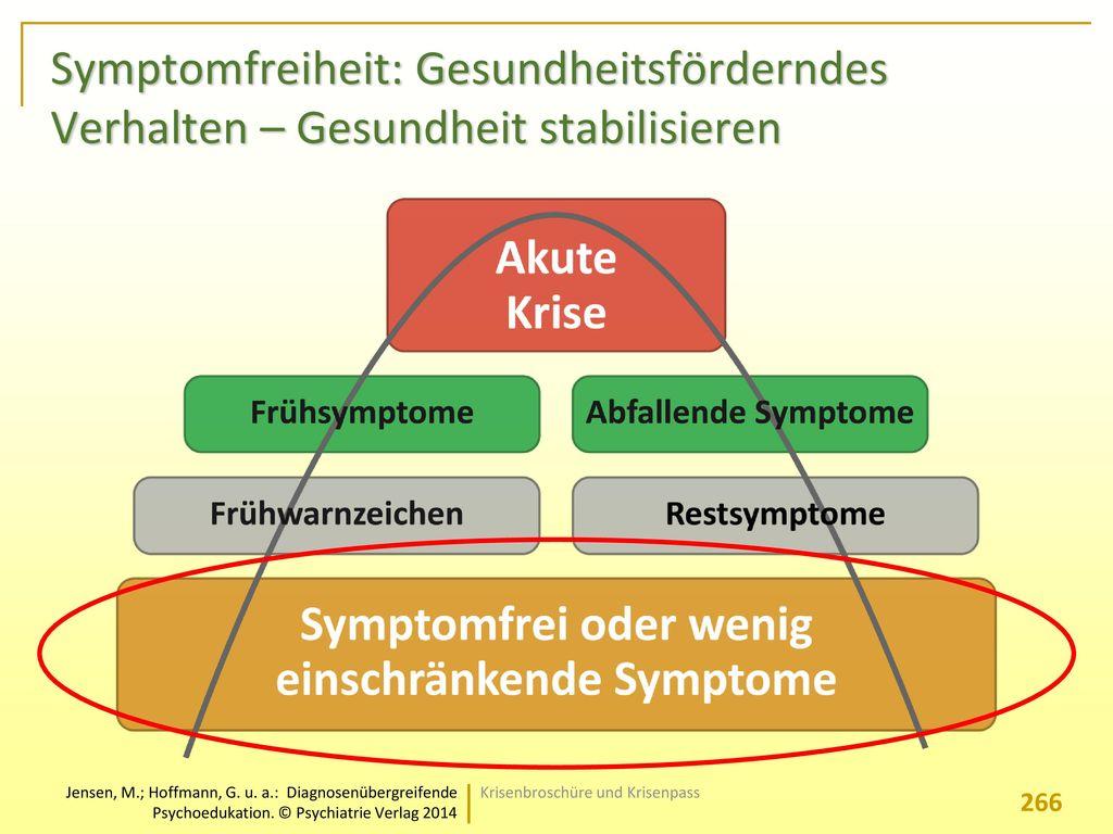 Symptomfreiheit: Gesundheitsförderndes Verhalten – Gesundheit stabilisieren