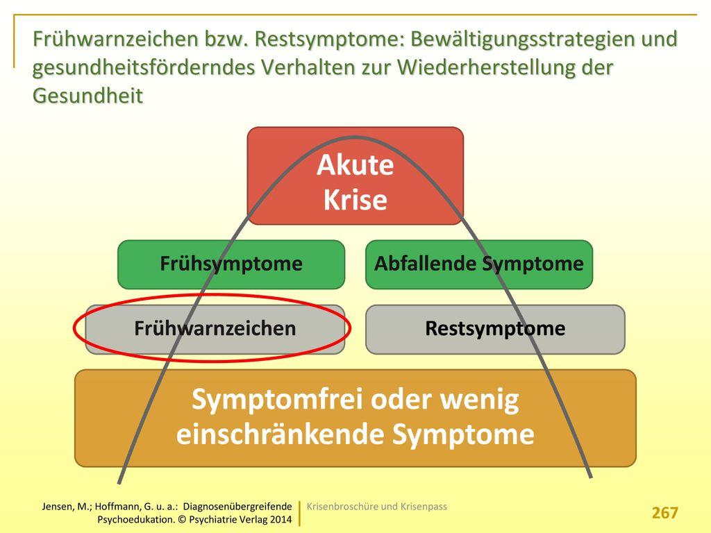 Frühwarnzeichen bzw. Restsymptome: Bewältigungsstrategien und gesundheitsförderndes Verhalten zur Wiederherstellung der Gesundheit