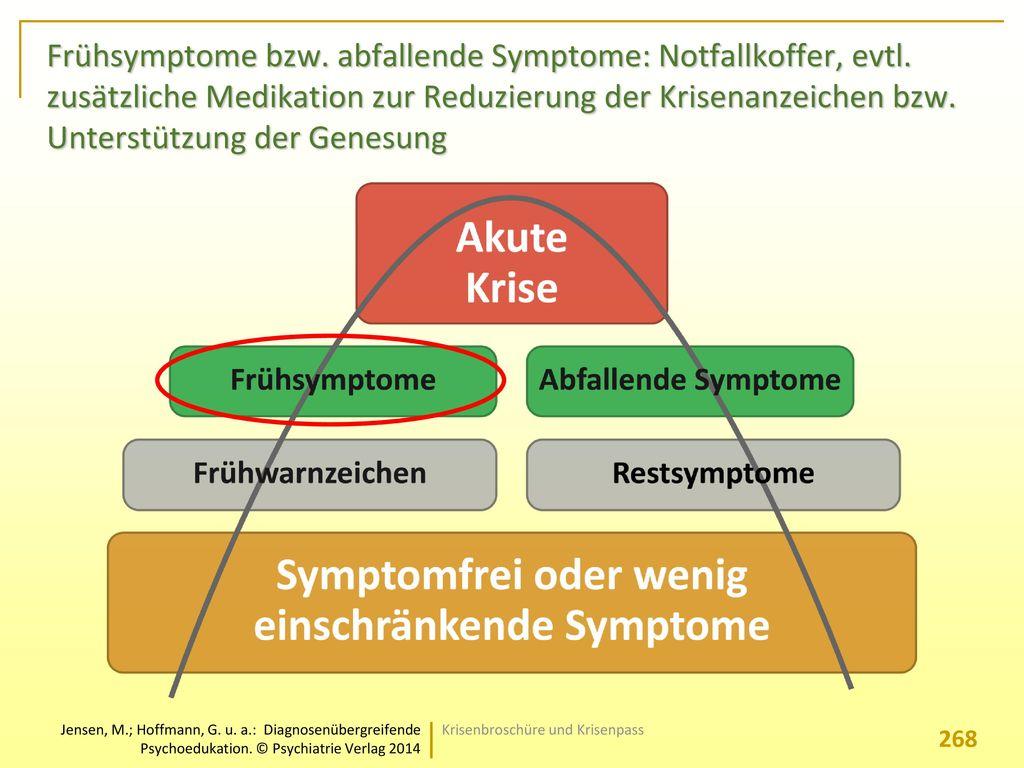 Frühsymptome bzw. abfallende Symptome: Notfallkoffer, evtl