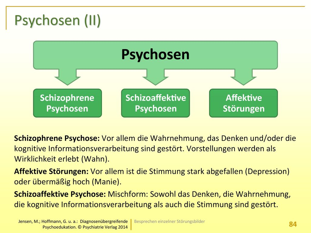 Psychosen (II)