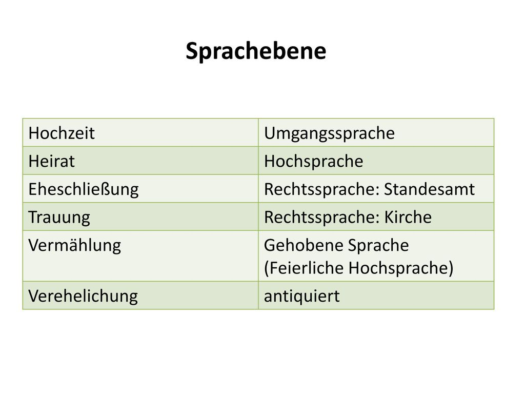 gehobener wortschatz deutsch