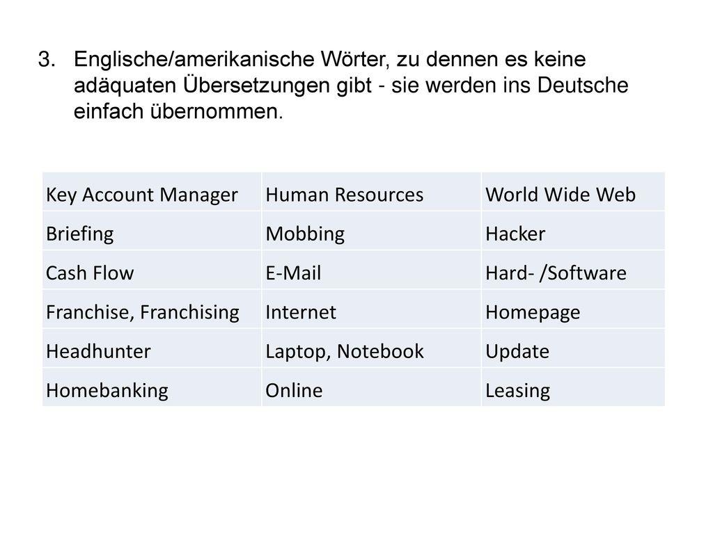 Englische/amerikanische Wörter, zu dennen es keine adäquaten Übersetzungen gibt - sie werden ins Deutsche einfach übernommen.