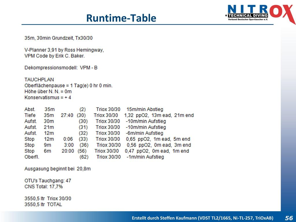 Runtime-Table