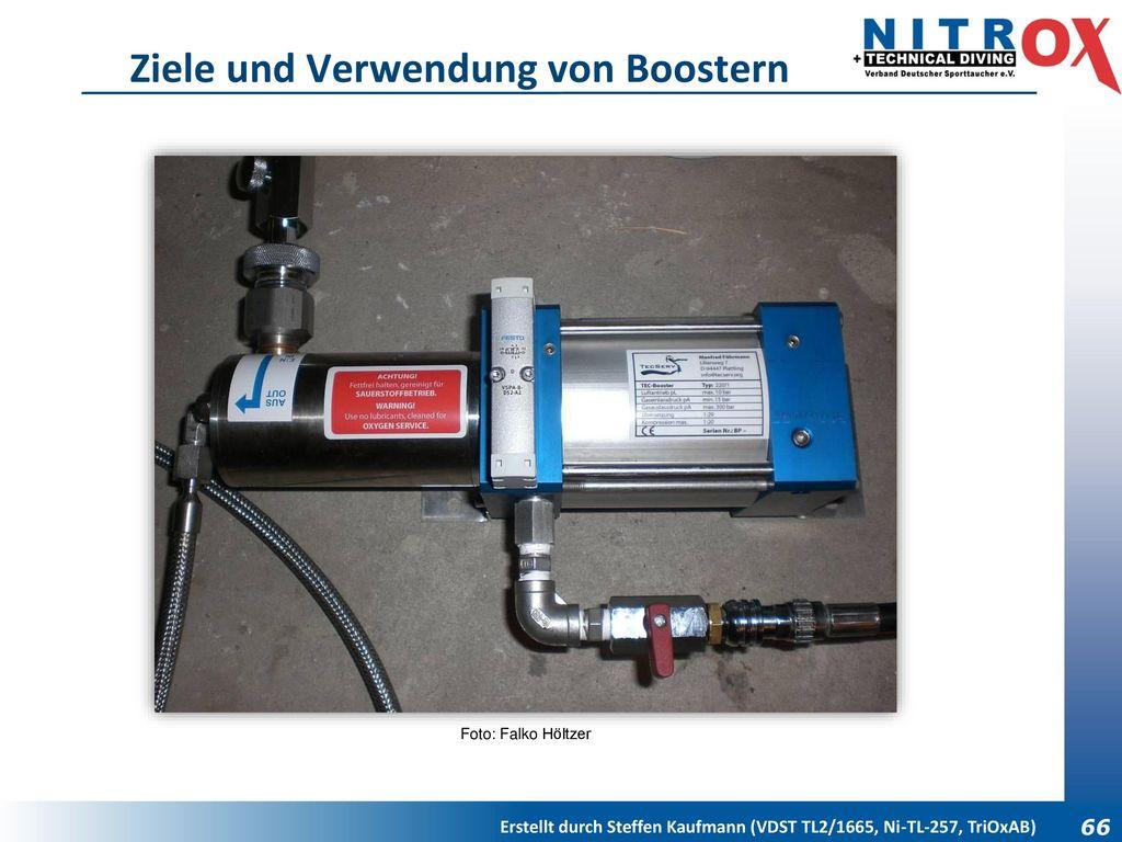 Ziele und Verwendung von Boostern