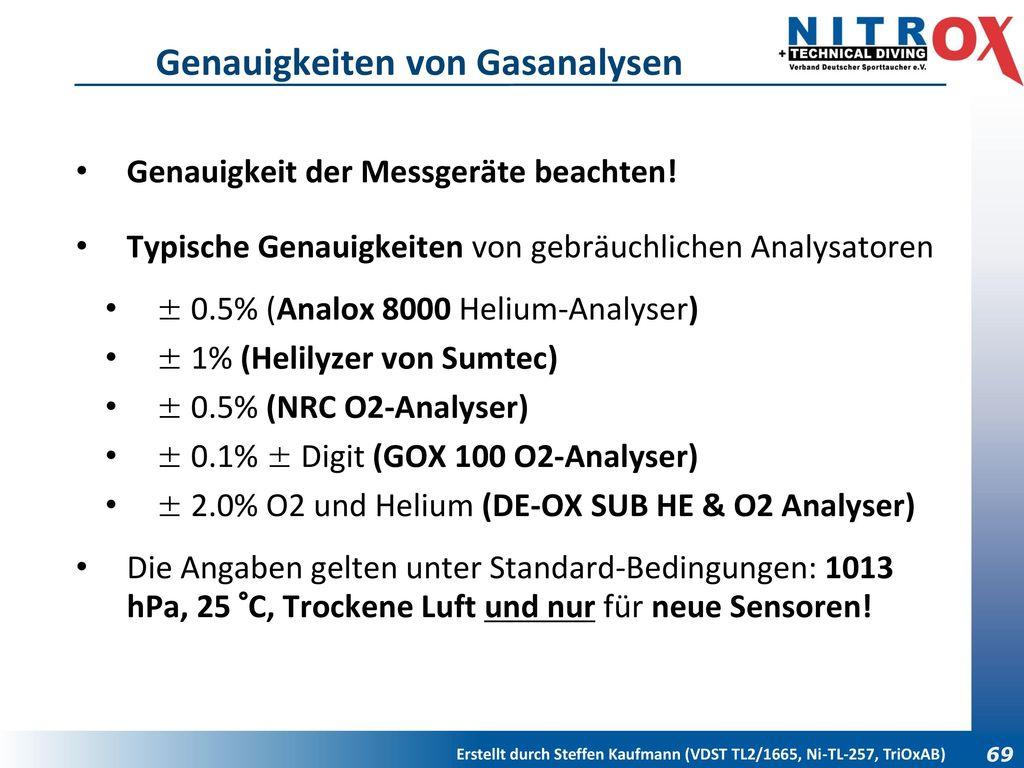 Genauigkeiten von Gasanalysen