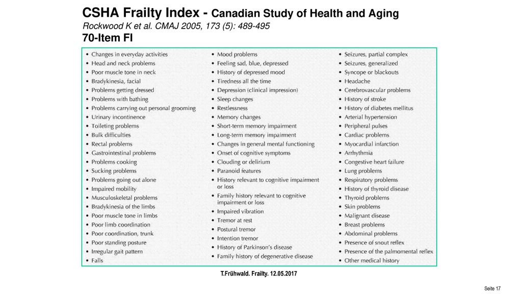 CSHA Frailty Index - Canadian Study of Health and Aging Rockwood K et al. CMAJ 2005, 173 (5): Item FI