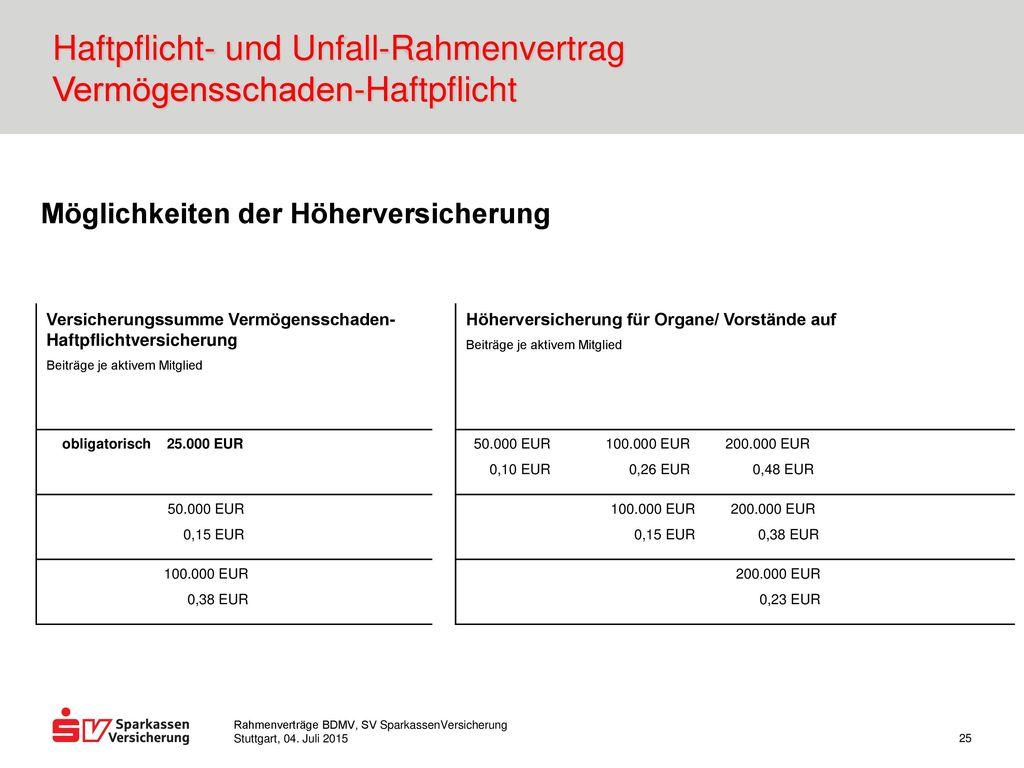 Haftpflicht- und Unfall-Rahmenvertrag Vermögensschaden-Haftpflicht
