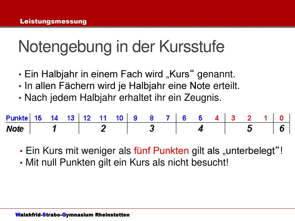 Notengebung in der Kursstufe