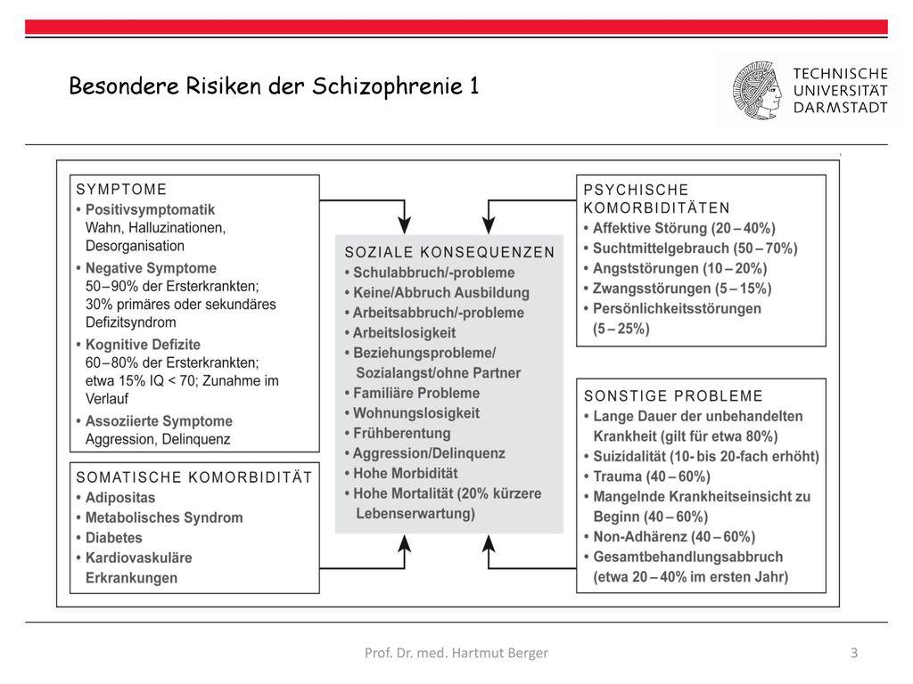 Besondere Risiken der Schizophrenie 1