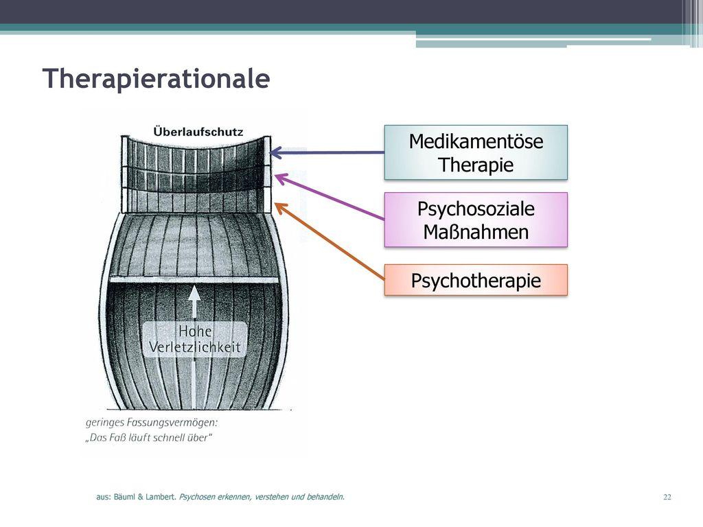 Therapierationale Medikamentöse Therapie Psychosoziale Maßnahmen