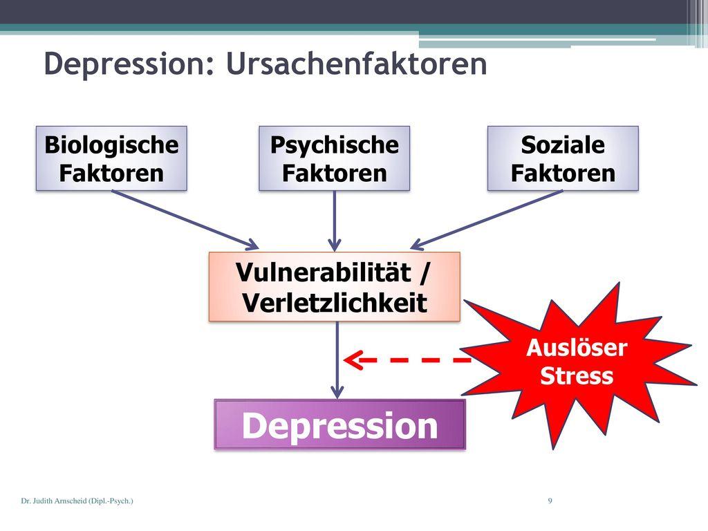 Depression: Ursachenfaktoren