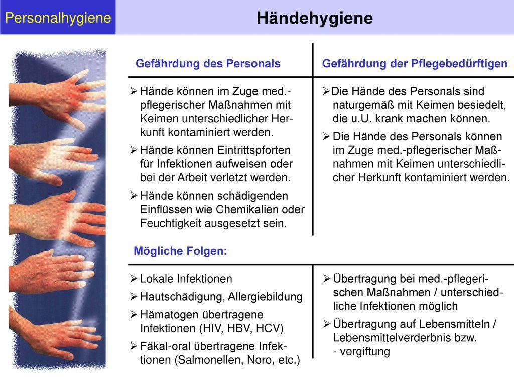 Händehygiene Personalhygiene Gefährdung des Personals