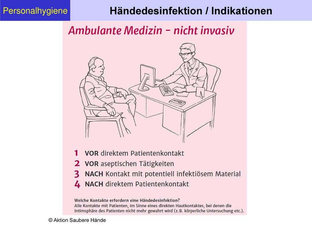 Händedesinfektion / Indikationen