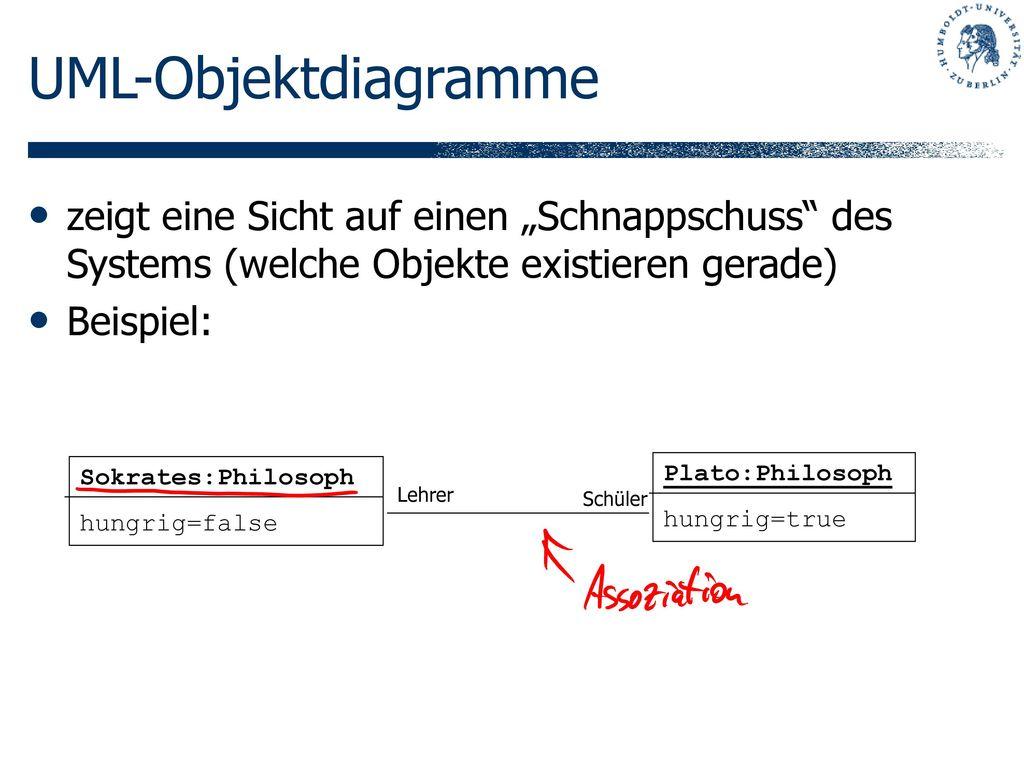 """UML-Objektdiagramme zeigt eine Sicht auf einen """"Schnappschuss des Systems (welche Objekte existieren gerade)"""