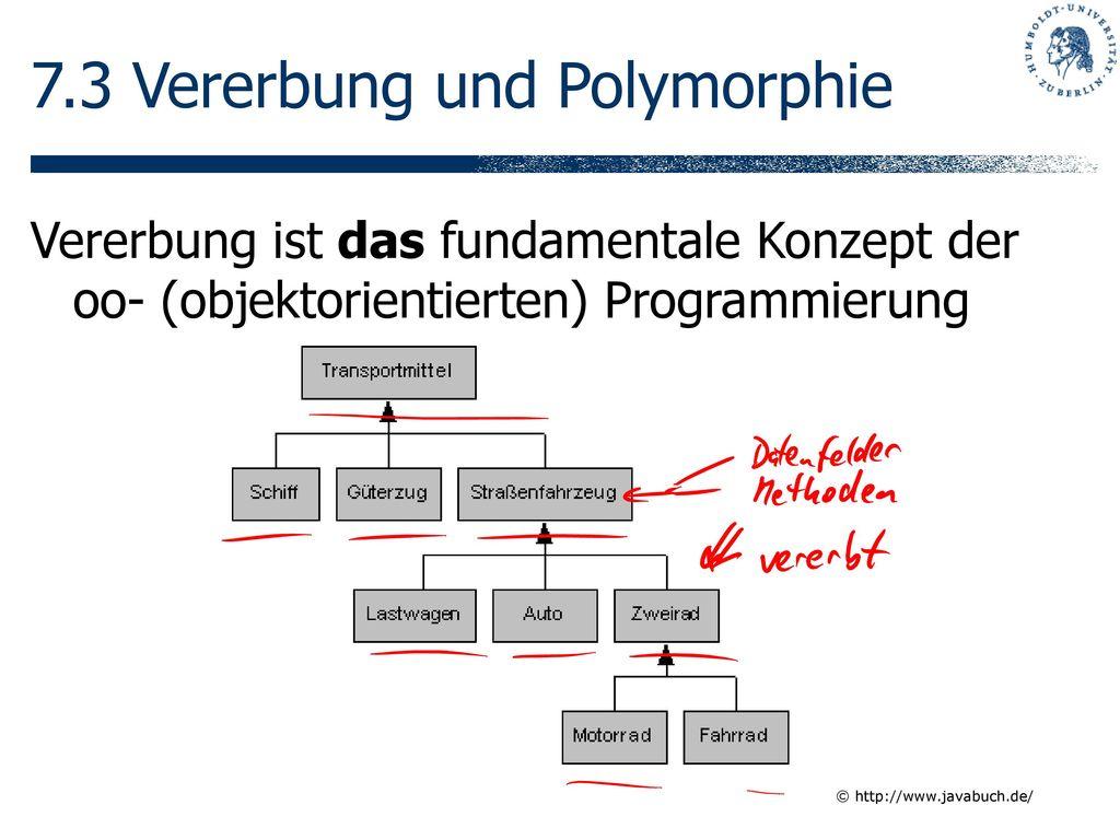 7.3 Vererbung und Polymorphie