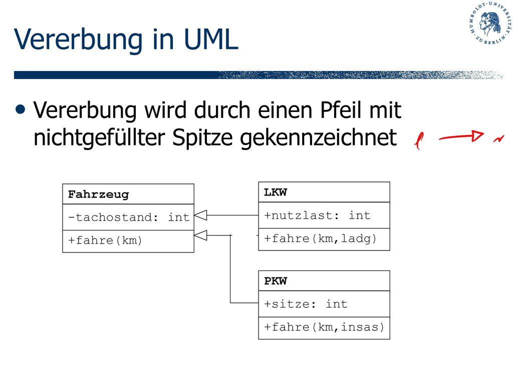 Vererbung in UML Vererbung wird durch einen Pfeil mit nichtgefüllter Spitze gekennzeichnet. Fahrzeug.