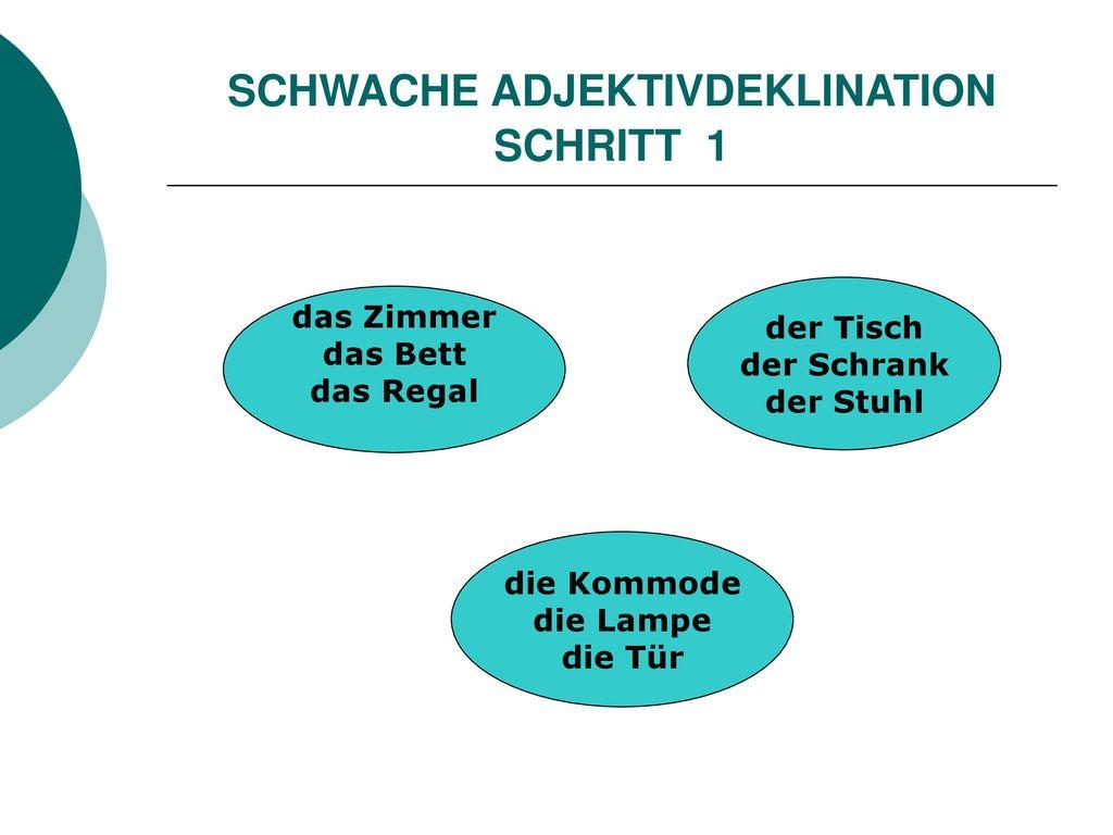 SCHWACHE ADJEKTIVDEKLINATION SCHRITT 1