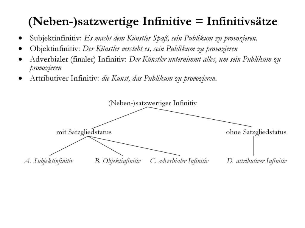 (Neben-)satzwertige Infinitive = Infinitivsätze