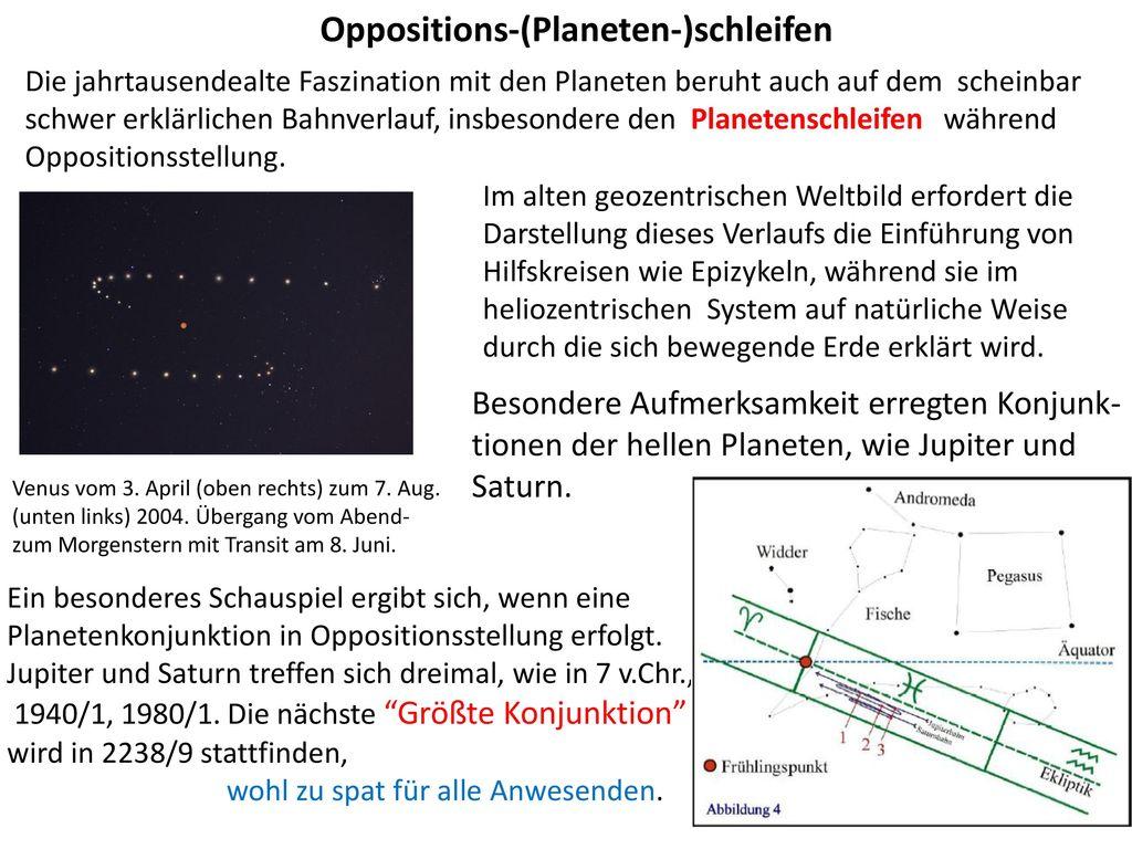 Oppositions-(Planeten-)schleifen