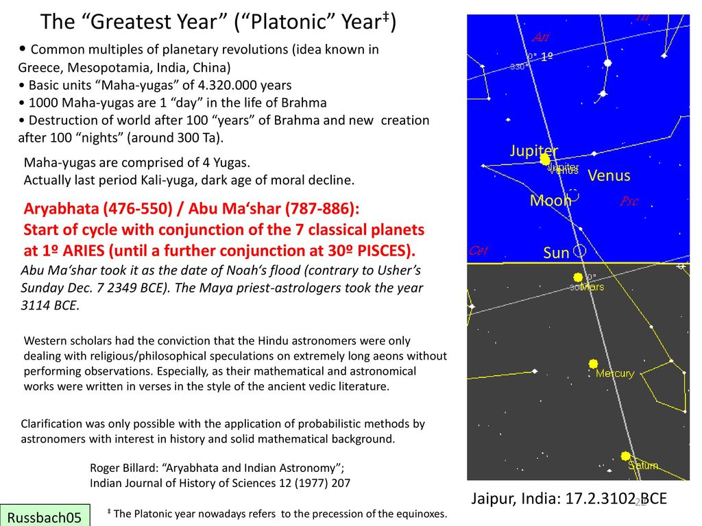 The Greatest Year ( Platonic Year‡)