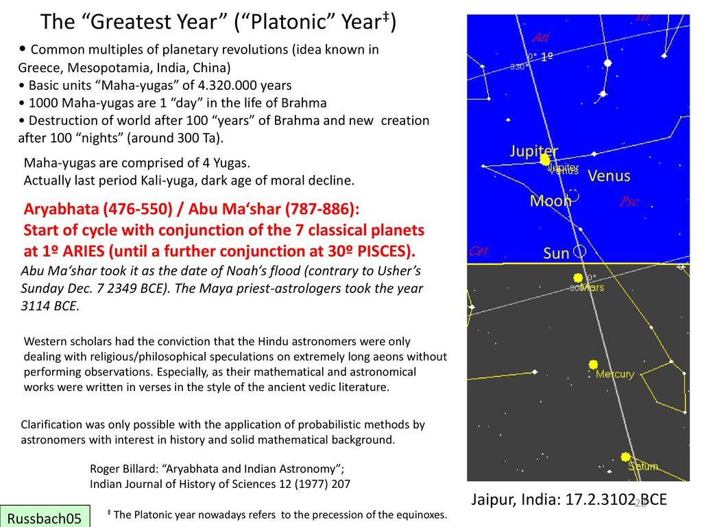 The Greatest Year ( Platonic Year‡)