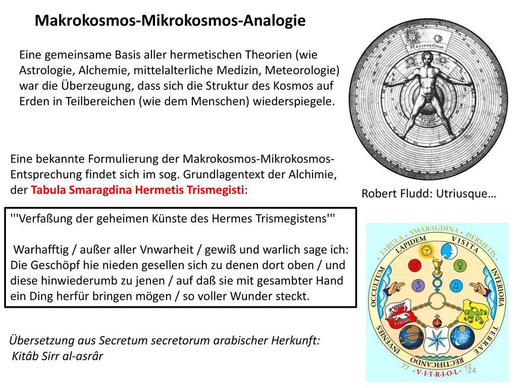 Makrokosmos-Mikrokosmos-Analogie