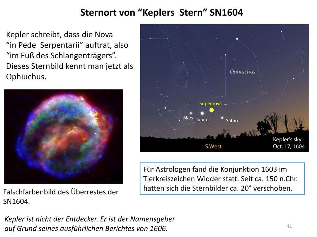 Sternort von Keplers Stern SN1604