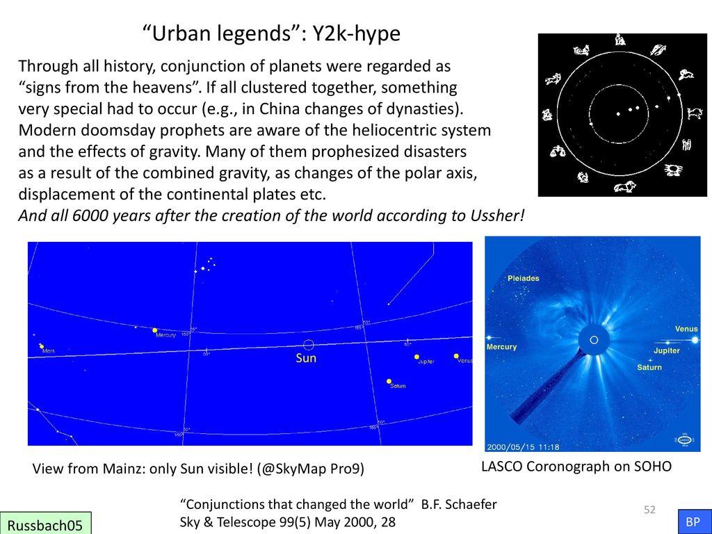 Urban legends : Y2k-hype