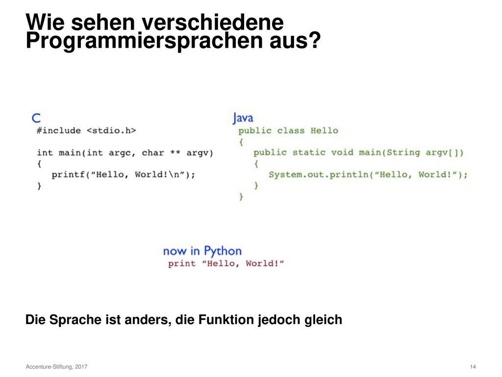 Wie sehen verschiedene Programmiersprachen aus