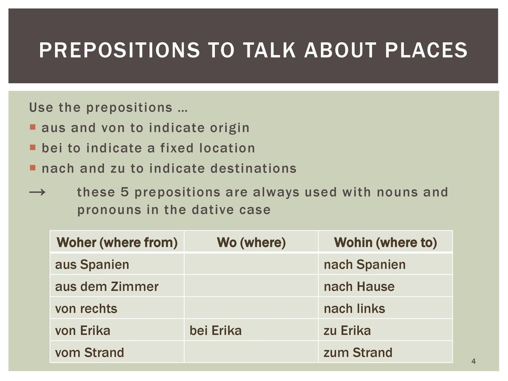 Prepositions to talk about places