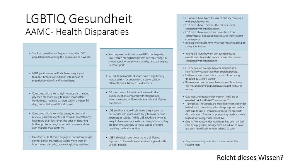 LGBTIQ Gesundheit AAMC- Health Disparaties Reicht dieses Wissen