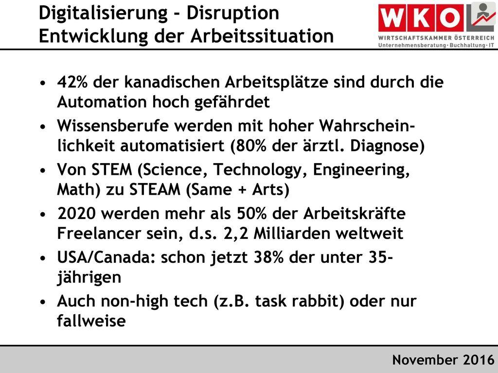 Digitalisierung - Disruption Entwicklung der Arbeitssituation