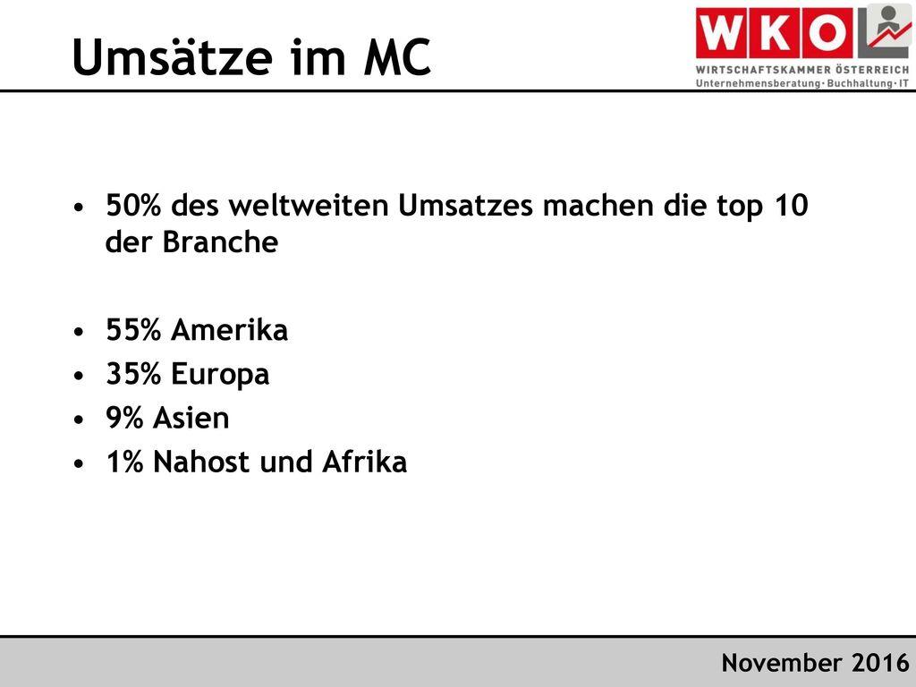 Umsätze im MC 50% des weltweiten Umsatzes machen die top 10 der Branche. 55% Amerika. 35% Europa.