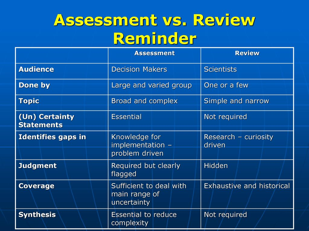 Assessment vs. Review Reminder