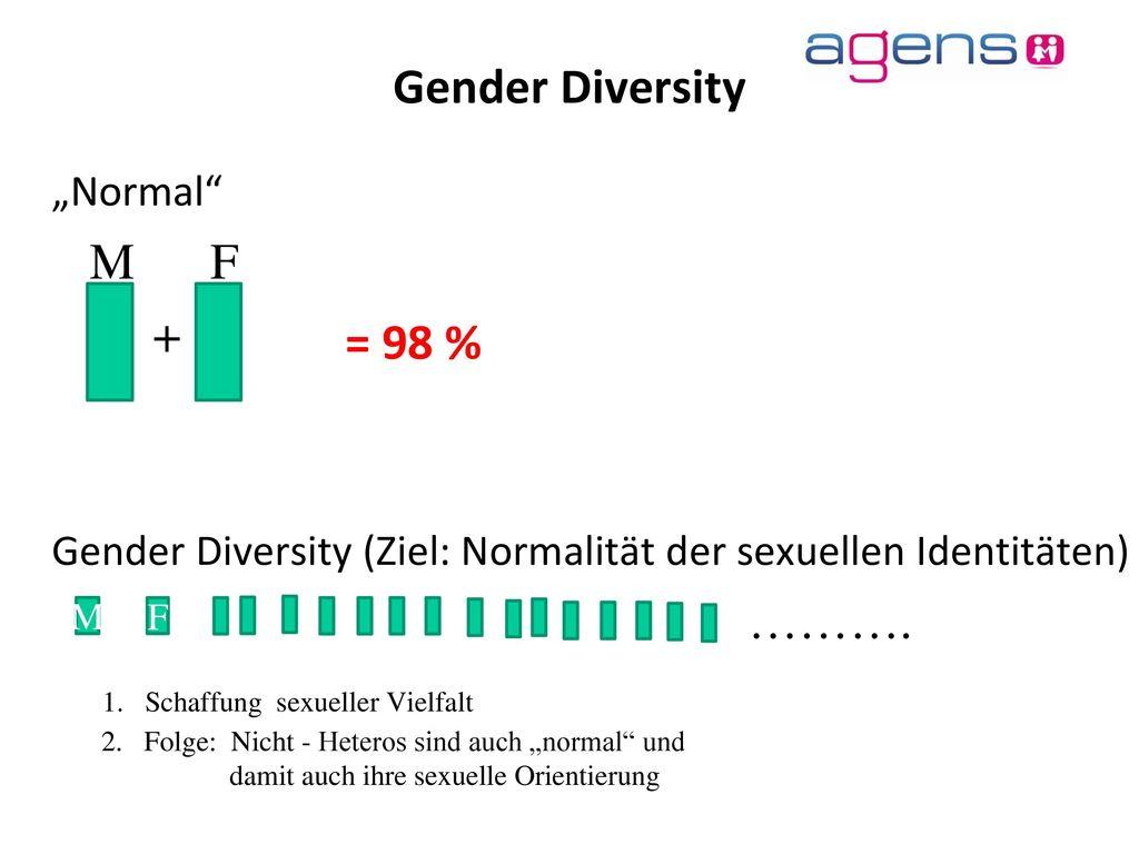 Gender Diversity M F + = 98 % ……….