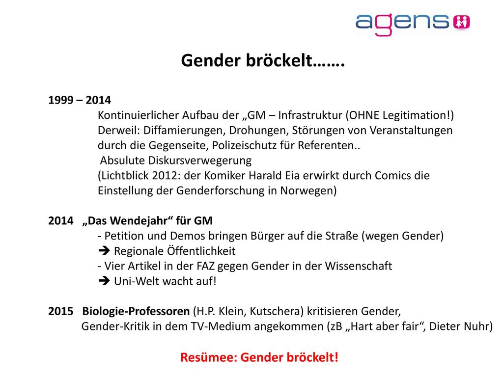 Gender bröckelt……. Resümee: Gender bröckelt! 1999 – 2014