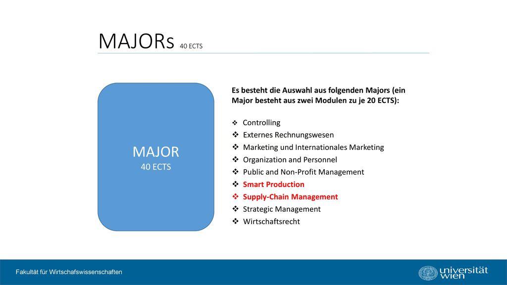 MAJORs 40 ECTS MAJOR. 40 ECTS. Es besteht die Auswahl aus folgenden Majors (ein Major besteht aus zwei Modulen zu je 20 ECTS):