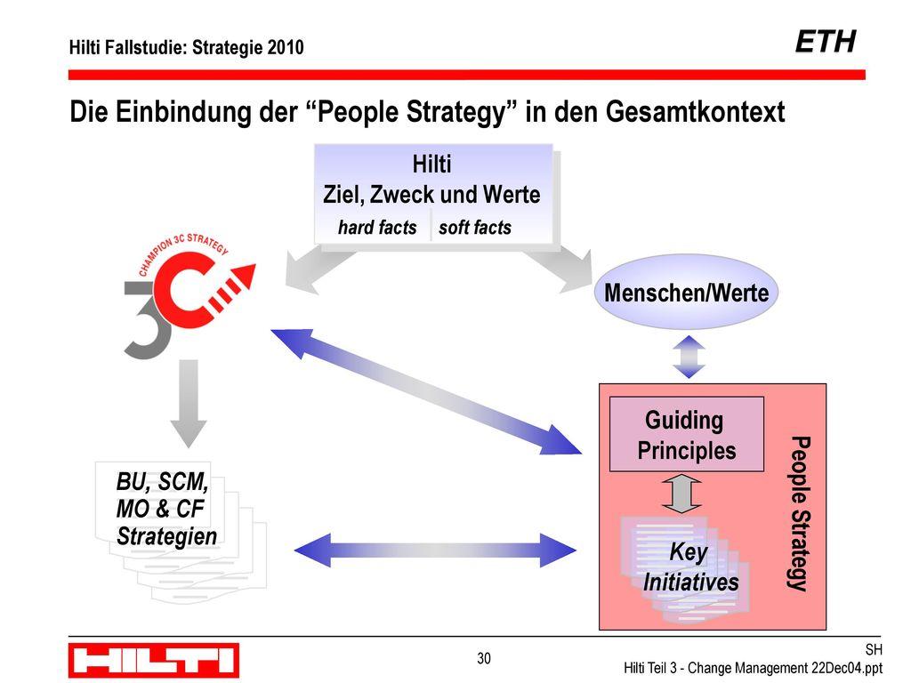 Ziel, Zweck und Werte Unternehmensziel und -zweck