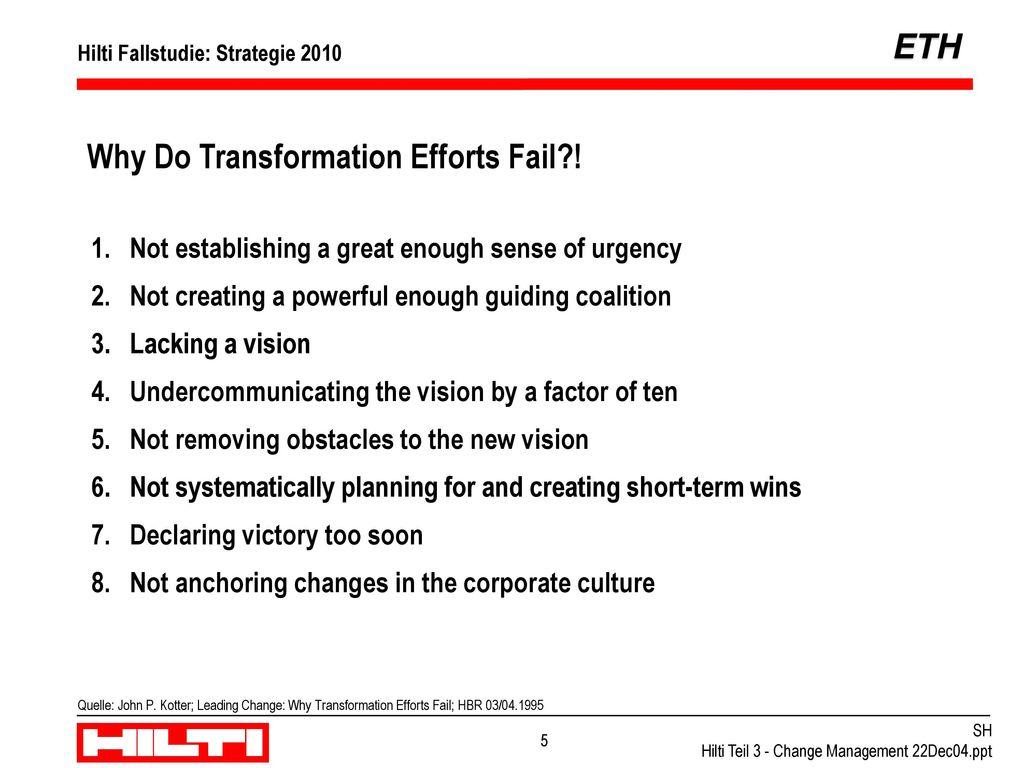Themen von heute Kritische Erfolgsfaktoren für die Umsetzung