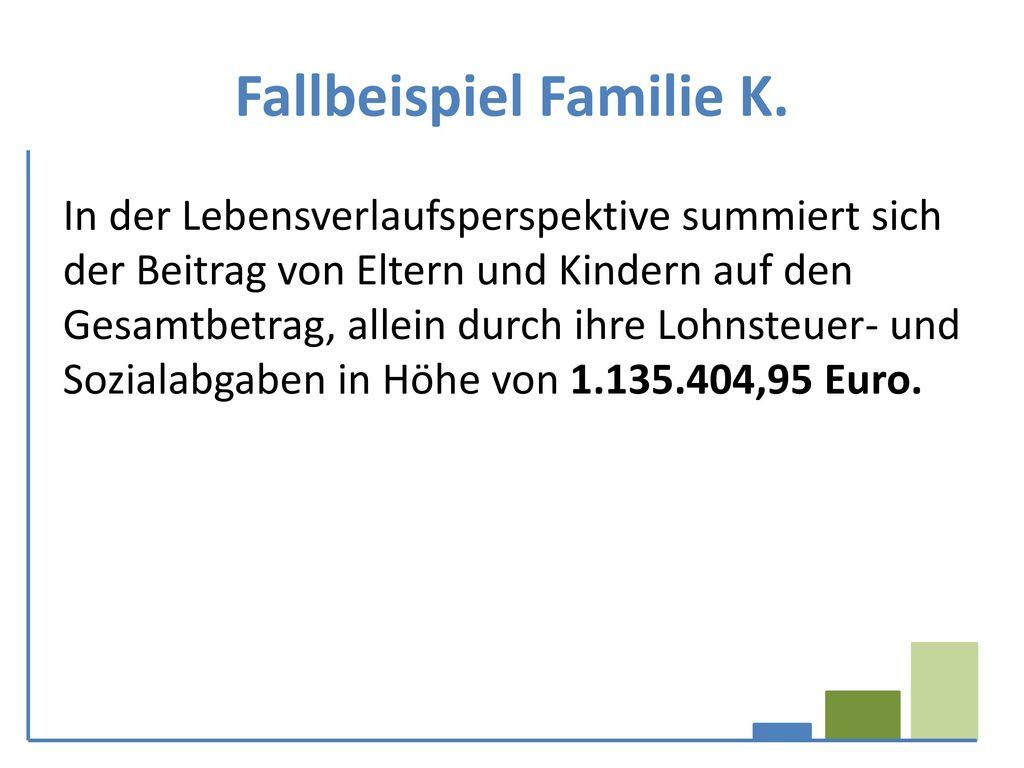 Fallbeispiel Familie K.
