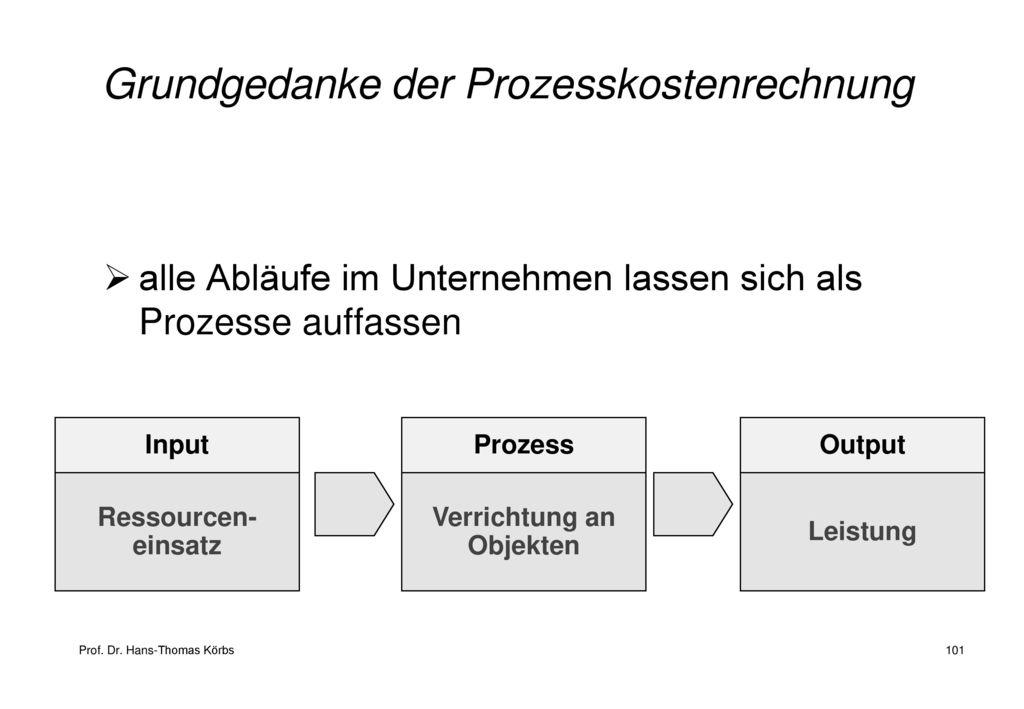 Grundgedanke der Prozesskostenrechnung