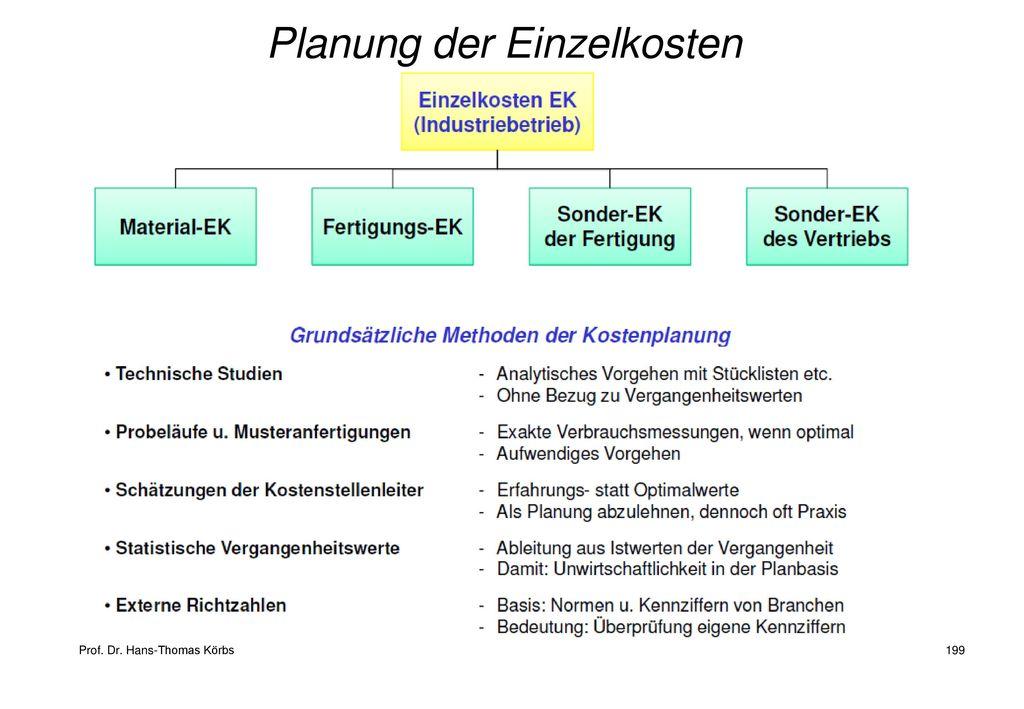 Planung der Einzelkosten