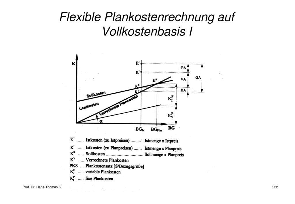 Flexible Plankostenrechnung auf Vollkostenbasis I