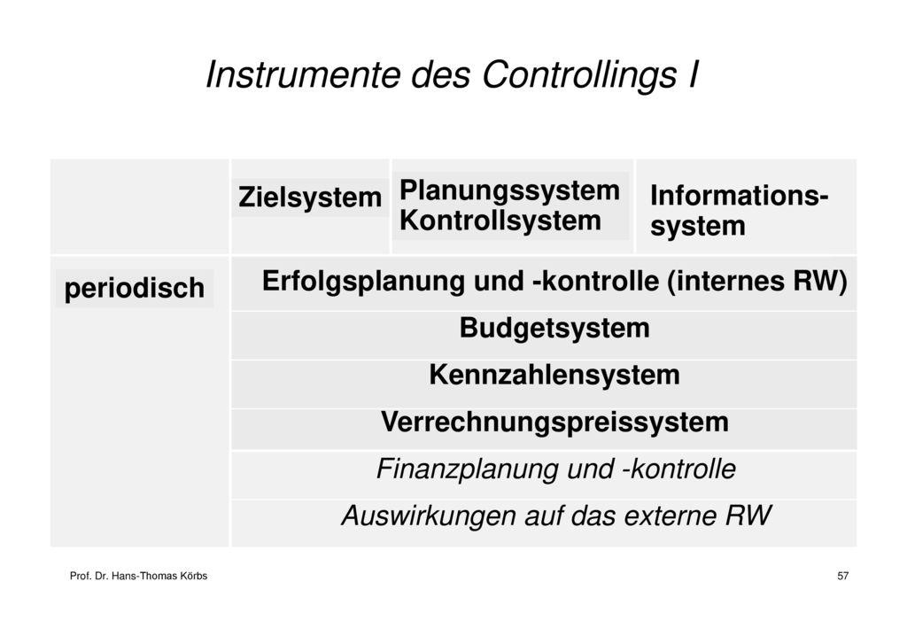 Instrumente des Controllings I