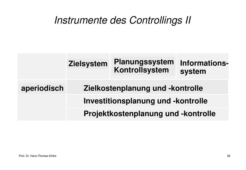 Instrumente des Controllings II