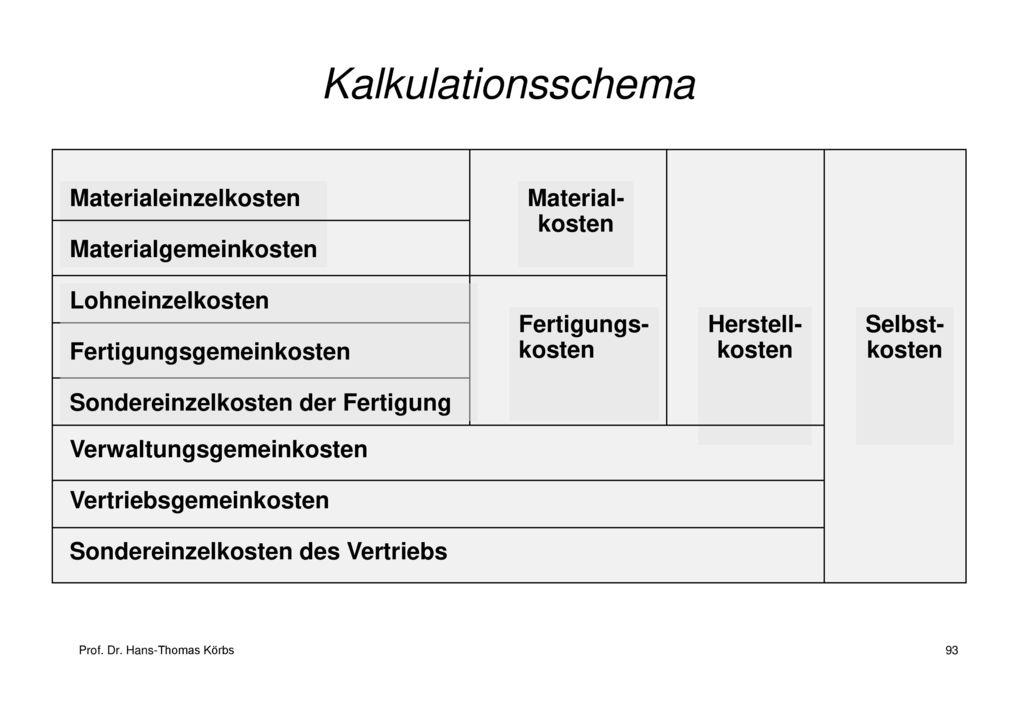 Kalkulationsschema Materialeinzelkosten Materialgemeinkosten Material-