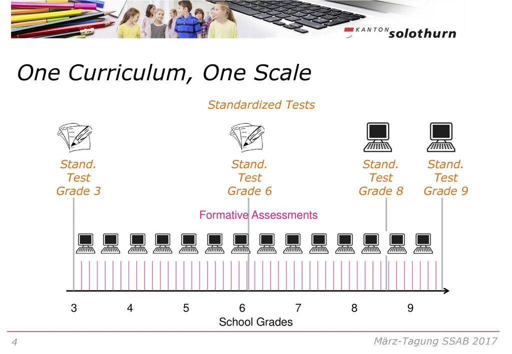 One Curriculum, One Scale